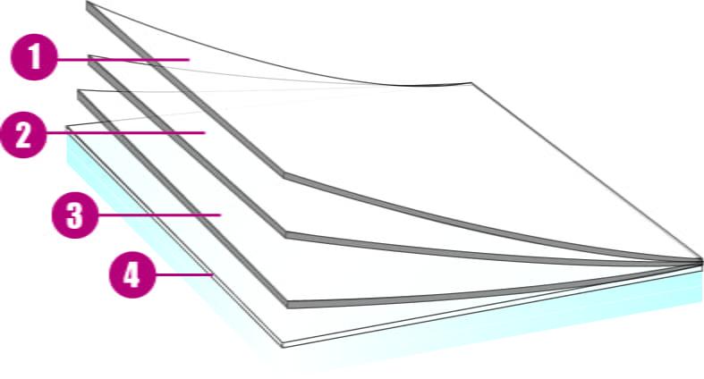 Solar-Screen-Milchglasfolie-Aufbau-4-Schichten